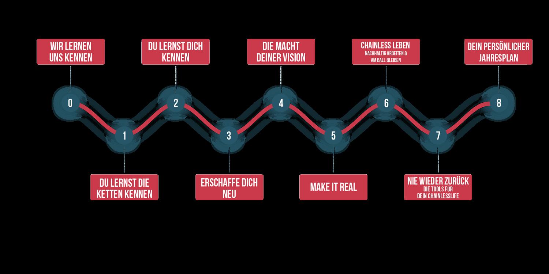 CL_roadmap clean
