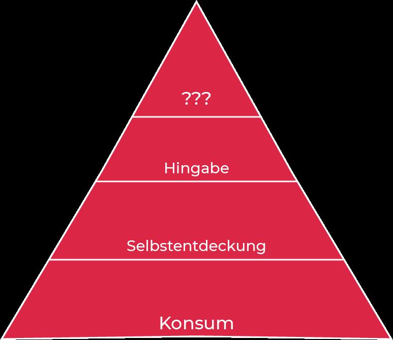 cl pyramide neu