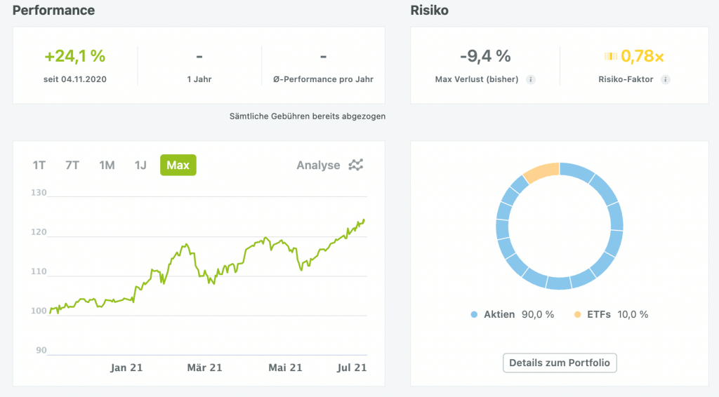 performance-chainlessinvest